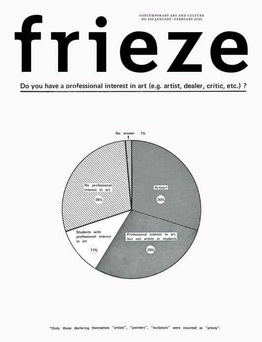 Frieze - Issue 208 - January - February 2020